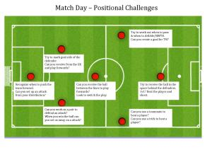 7v7 Positional Challenges-page-001
